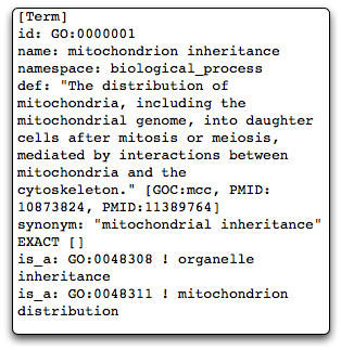 A sample of the Gene Ontology